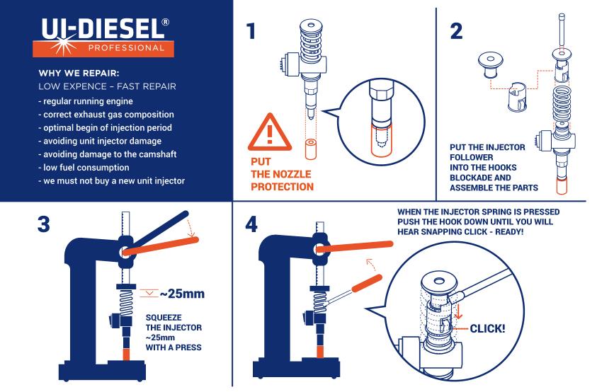 diesel 3